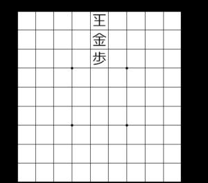 【図1-1 相手玉が詰んでいる例】