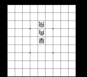 【図3-1 香車の田楽刺し】