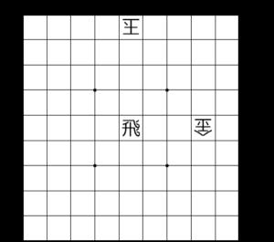 【図3 十字飛車】