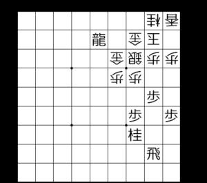 【図2-1 縦と横から攻める】