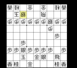 【図1-1 角交換四間飛車の基本図】