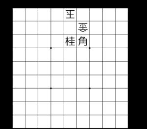 【問題11】
