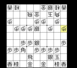 【図1-1 四間飛車vs右四間飛車】