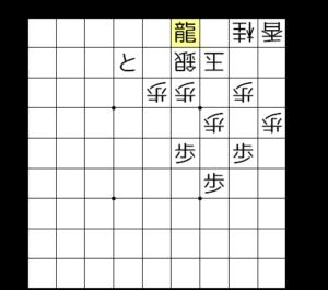 【図4-1 いきなり龍を切る】