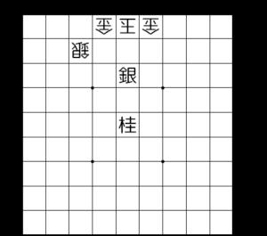【問題5】