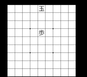 【図4-1 金3枚で詰ませる】