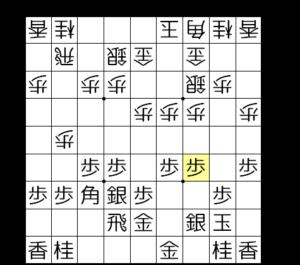 【図2-1 四間飛車vs矢倉囲いの基本図】