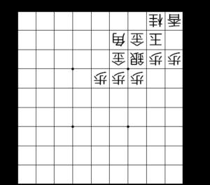 【図3-1 攻め駒が銀しかないが…】