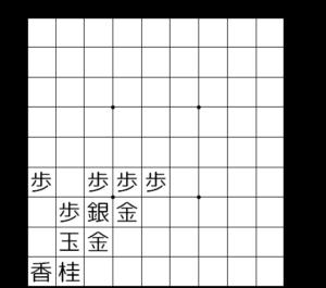 【図1-1 矢倉囲い】