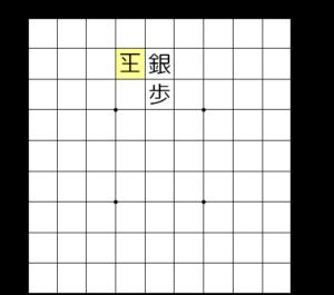 【図1-2 頭銀では△6二玉と逃げられる】