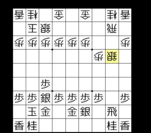 【図1-3 逆棒銀の成功】