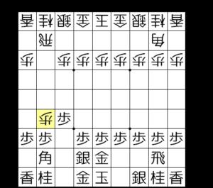 【図3-3 序盤からイキナリ不利に】