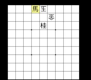 【解答図は▲6一角成まで】