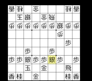 【図2-1 4六銀型を組む】