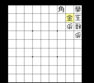 【図2 解答図は▲2二金まで】