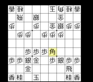 【図2-2 1歩手にする】