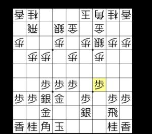 【図1-1 相矢倉から3七銀型への基本図】