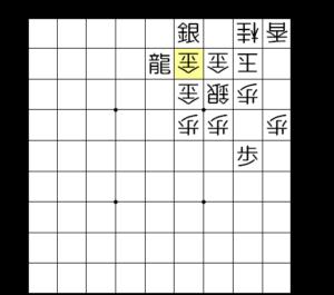 【図2-2 ガッチリ固められて失敗】