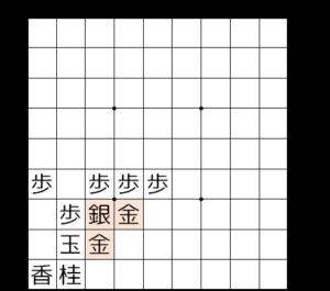 【図1-2 金と銀の形】