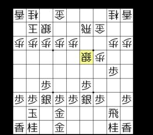 【図4-2 左金を3二に活用】