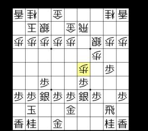 【図2-a 4筋から攻めてくる形】