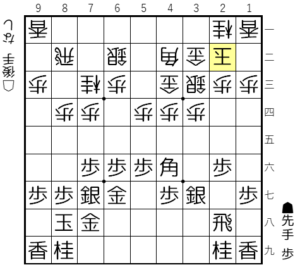 【図2-2 矢倉囲いの使用例】
