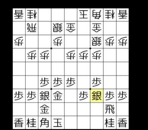 【図2-1 矢倉3七銀戦法】