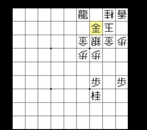 【図3-3 持ち駒の金を打てば詰み筋】