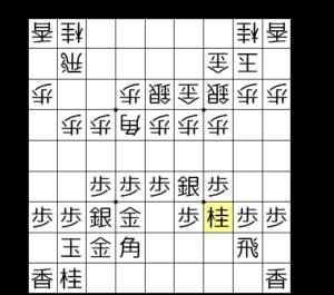 【図5-3 4六銀3七桂型に組む】