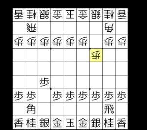 【図3-4 角道をお互いに開く】