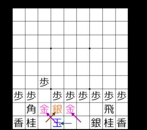 【図2-3 カニ囲いの組み方】
