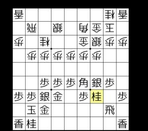 【図2-4 3六銀3七桂型に】
