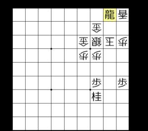 【図3-4 送りの手筋で桂が取れる】