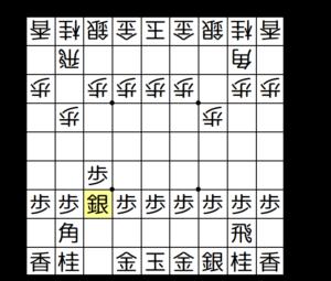 【図1-1 矢倉戦法の出だしの一例】