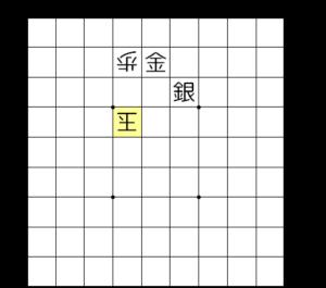 【失敗図は▲5二金、△6四玉】