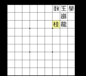 【正解図は▲3三桂まで】