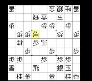 【図2-4 ▲6四角として先手よし】