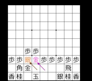 【図2-5 矢倉の組み方】