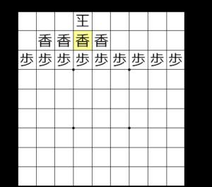 【図4 最後は香車が並ぶきれいな形】