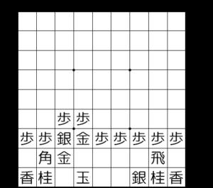 【図2-4 金銀を矢倉の形に】