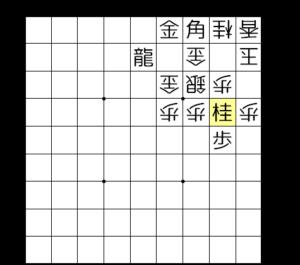 【図2-5 歩頭の桂の手筋】