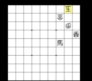 【失敗図は▲3五角成、△2一玉まで】