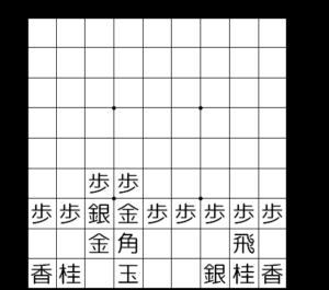 【図2-6 角を退かす】