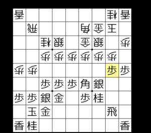 【図2-7 継ぎ歩で攻める】