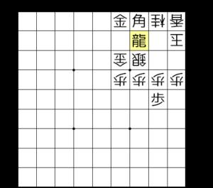【図2-7 合駒しても▲2三金打ち】