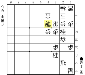 【図2-8 △同金なら▲3二金で詰み】