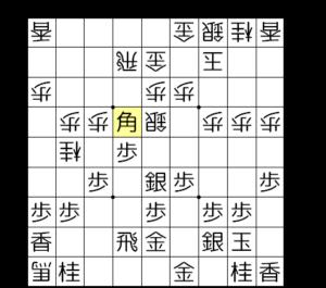 【図3-3 やはり▲6四角が急所】