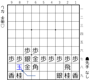 【図2-9 玉を入城させる】