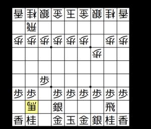 【図b-1 △3四歩に▲6八銀とすると…】