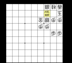 【図1-8 じわじわ追いつめて矢倉崩壊】
